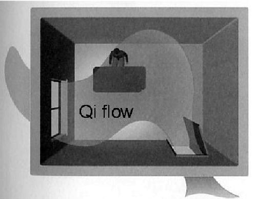 flow_of_qi