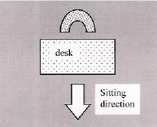 sitting_direction_at_desk