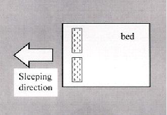 sleeping_direction_for_bed